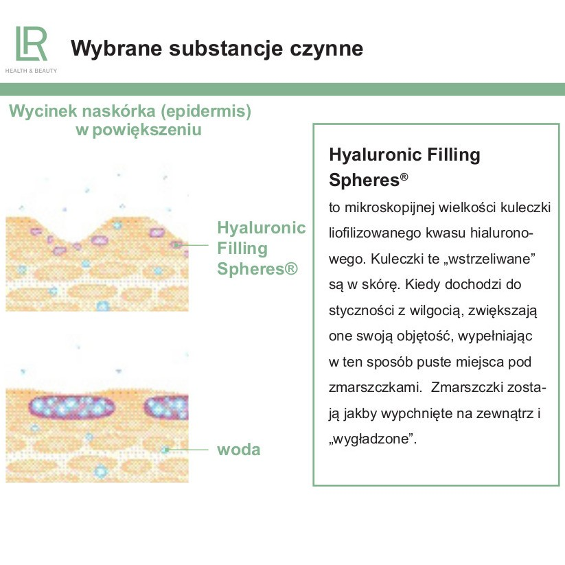 hyaluronic filling spheres co to